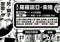海賊王:尾田終於確定索隆實力