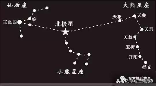 道教神話:勾陳大帝——道教中的武神