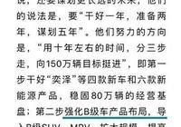 官宣:中國一汽確認導入雷克薩斯品牌