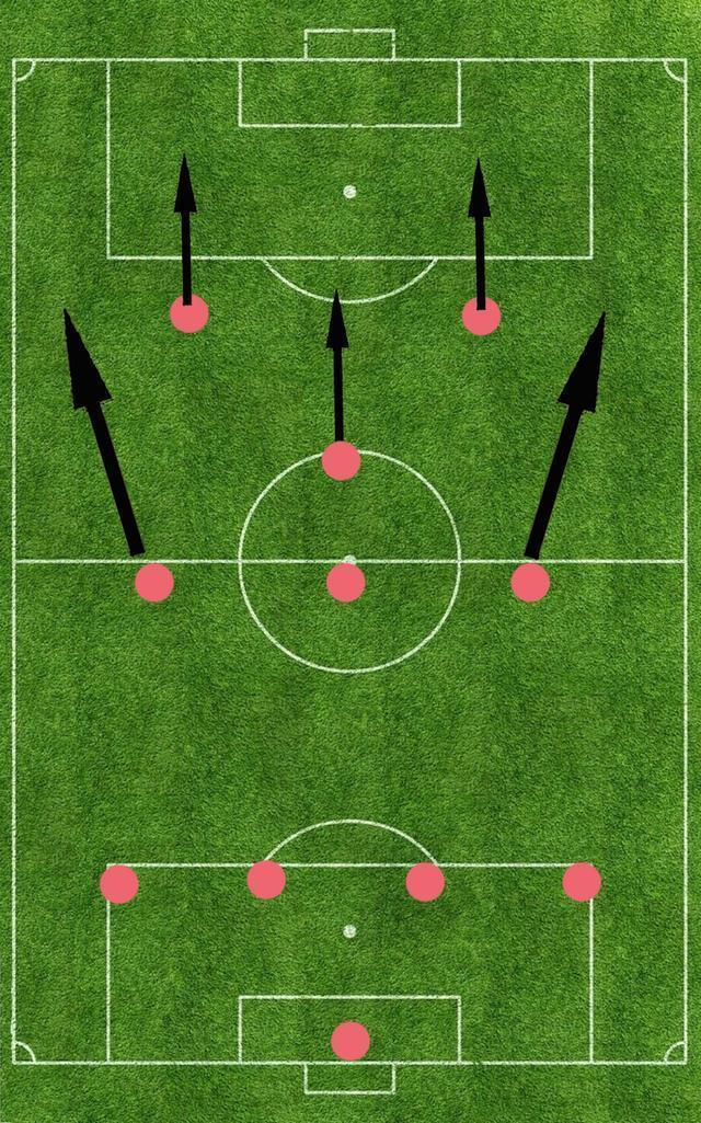足球世界中已經落寞的442陣型一覽:古老的陣型能否重現輝煌?
