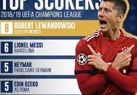 超越梅西C羅!歐冠金靴獎可能是他,8球獨佔歐冠射手榜首!