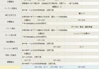 最終幻想12重製版執照搭橋系統詳解 搭橋系統介紹