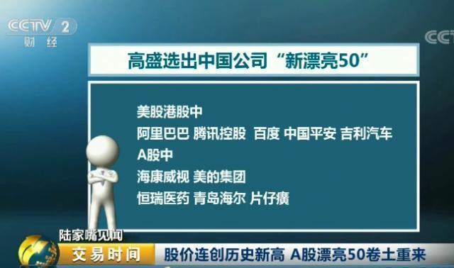 """高盛選出中國公司""""新漂亮50""""名單,新晉題材熱點受益空間巨大"""