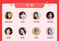 """趙麗穎迪麗熱巴領銜,娛樂圈""""最美""""十大女星,誰是C位?"""