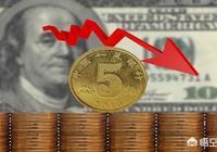 美國強迫美元和石油捆綁,對全球薅羊毛已經得到的好處有多少了?請細談?