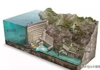 地質3D模型圖