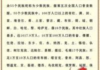維吾爾族文學與漢族文學之比較