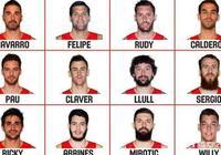 一隻NBA球隊能否擊敗西班牙國家男子籃球隊?
