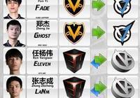 VG雙雄新陣容公佈 塞拉國土老十一在列 妖精轉會iG疑似B神退役