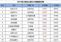 2019年3月份小型SUV銷量排行,前十名除了本田以外都是國產車!