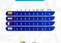 詹俊:阿根廷對陣卡塔爾千萬不可輕敵