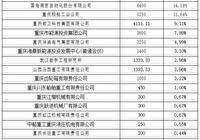 國電南自(600268)掛牌轉讓子公司股權方案終止 九年股權之路告一段落