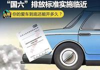 2019年7月1日將實行汽車新國標—國六,新國六的實行能否將車市拉入上漲區間呢?