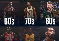 美媒近日評選出NBA各時代最強得分手,詹姆斯落榜,喬科同時入選,你怎麼看?