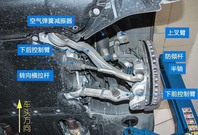 懂車的人都知道空氣懸掛,但它真的有這麼好嗎?看看老司機怎麼說