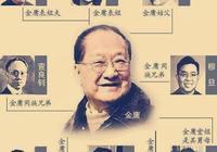 金庸先生是香港人,為什麼他對內地歷史文化這麼精通?創作了這麼多經典武俠小說?