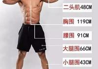 拳王約書亞是如何力量訓練的?