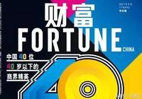 莆田這位80後榮登中國商界精英榜,身價數億,你認識嗎?