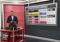 ESPN發佈最新全球戰隊排名:LPL獨佔6席 第一仍然是LCK戰隊