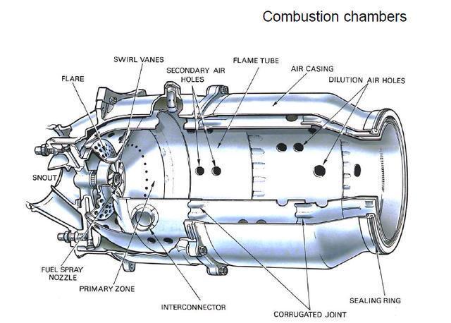 如何在200米/秒的大風中點燃火柴?航空發動機的內部構造如此神奇