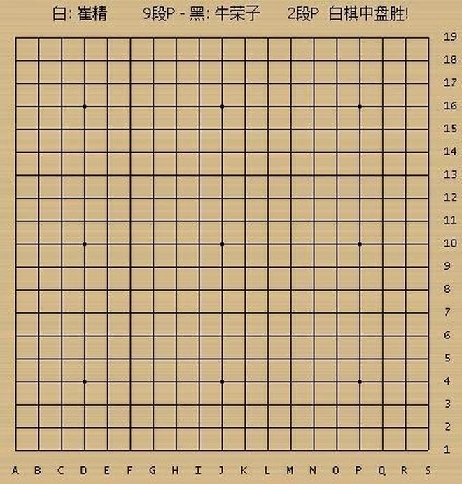 動圖棋譜-世界女子最強戰首輪 於之瑩執黑中盤勝萬波奈穗