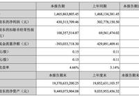 今年華誼把產業投資作為第四重大板塊,華誼兄弟還是影視公司嗎?