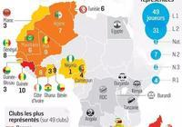 非洲杯變法國杯?法國聯賽成貢獻非洲杯國腳最多聯賽,共93人