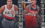 美媒新賽季NBA得分後衛排名,布克僅第九,湯神第三,哈登第一!