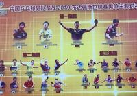中國隊羅列世乒賽主要對手 張本智和伊藤美誠領銜40人大名單