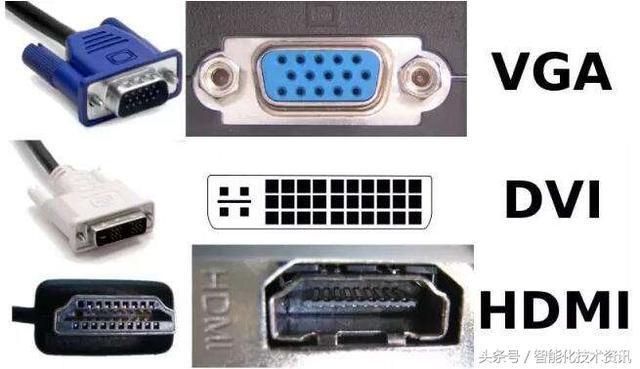 關於VGA、DVI、HDMI的幾點誤解和區別