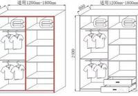 木工板衣櫃怎樣設計最省板材?