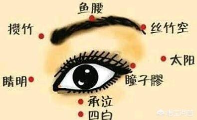 請問一個女生從小皮膚暗沉蠟黃沒有血色而且黑,用了各種化妝品也無法改變,黑眼圈眼袋明顯,該怎麼改變?