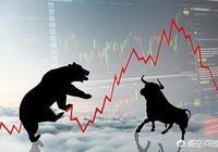 股票如何通過集合競價看出當日強弱?