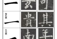 九成宮常用筆畫練習及字例