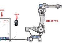 工業機器人操作基礎-工業機器人的構成