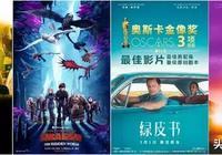 王小帥及奧斯卡獲獎影片坐鎮,三月影市不平凡