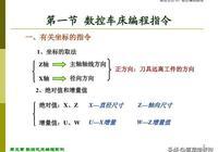 80頁ppt詳解數控車床編程中的常用指令,看得老師傅瑟瑟發抖