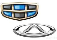 奇瑞和吉利相比,哪款車的質量比較好?你怎麼看?