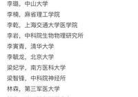 122位科學家聯合譴責:對中國生物醫學聲譽的巨大打擊