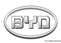 比亞迪董事長王傳福再次建議提議全面禁售燃油車,你贊同嗎?