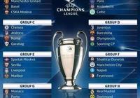 歐冠抽籤塵埃落定,聽聽歐冠各組的球隊都是怎麼說的