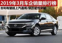 3月車企銷量排行榜公佈,長城逆勢大漲,吉利賣11.67萬輛穩居第四