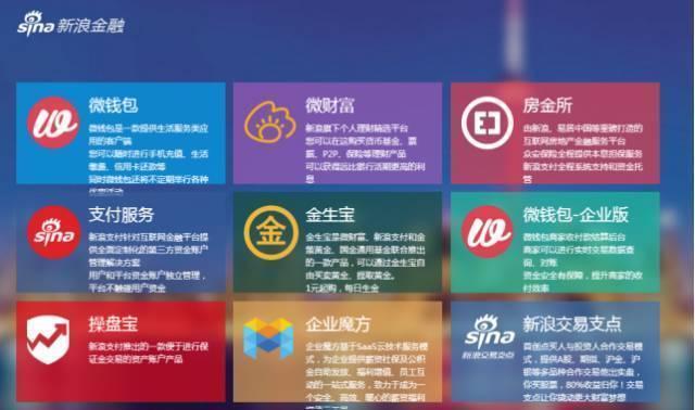 """新浪微博靠""""出軌"""",新浪金融靠微博?"""