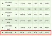 鄖西縣信訪局頭條號影響力在全國信訪機構排名中位居第7位