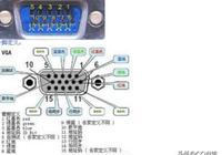 用RJ45(網線)線製作VGA線