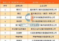 2016年度中國十大火鍋品牌排行榜