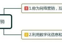互聯網營銷是什麼?互聯網營銷怎麼做?零基礎學習互聯網營銷技巧