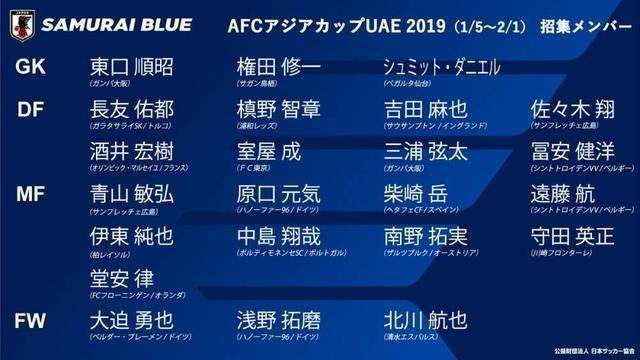 差距!當我們還在衝擊亞洲盃的時候 日本卻將亞洲盃當做練兵場