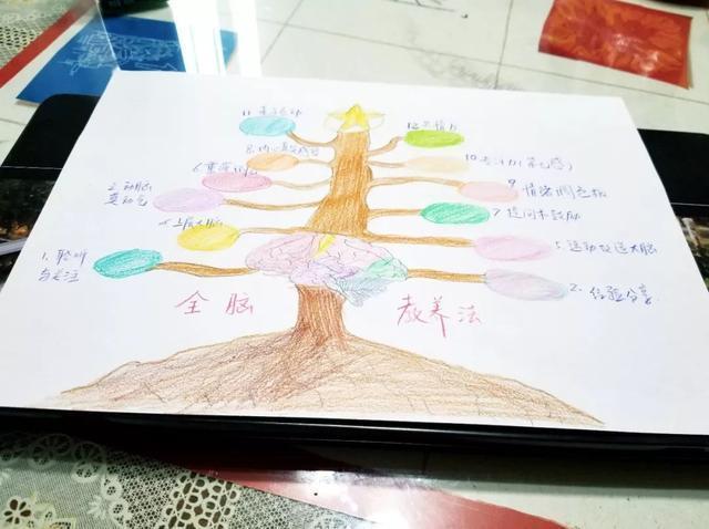 """教育孩子的""""12法則"""": 永遠讓孩子看到希望"""