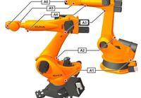 工業機器人零點標定原理